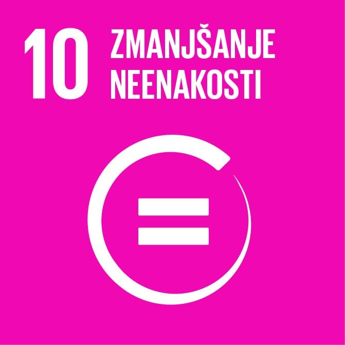 10. cilj trajnostnega razvoja in globalno učenje