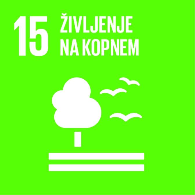 15. cilj trajnostnega razvoja in globalno učenje