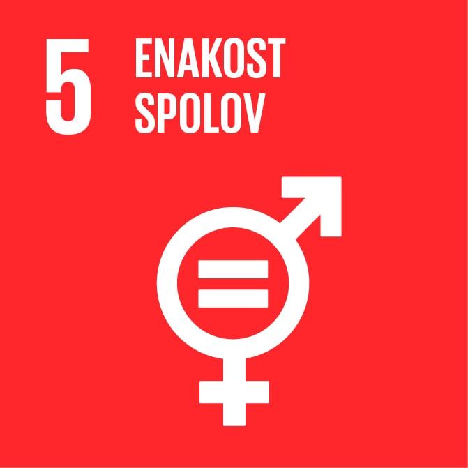 5. cilj trajnostnega razvoja in globalno učenje