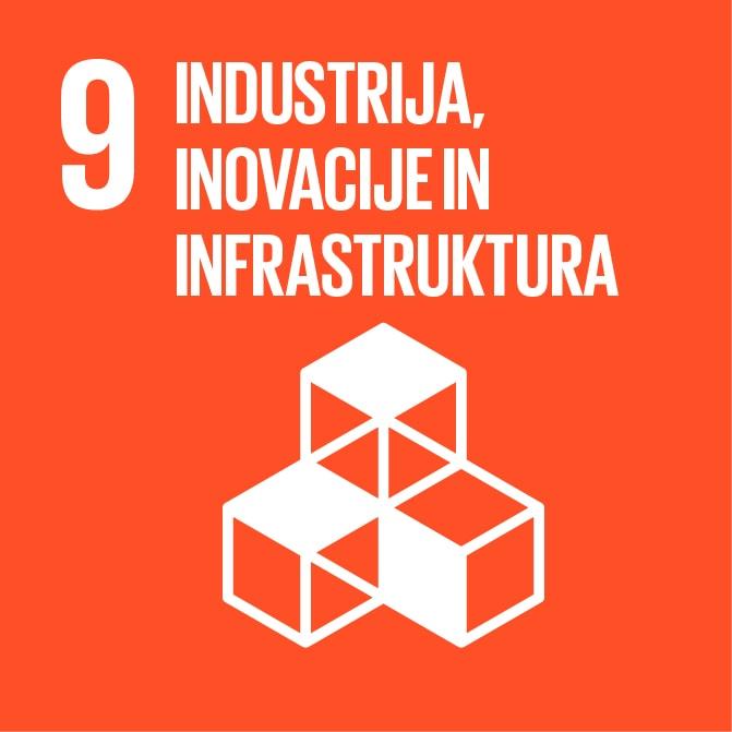 9. cilj trajnostnega razvoja in globalno učenje